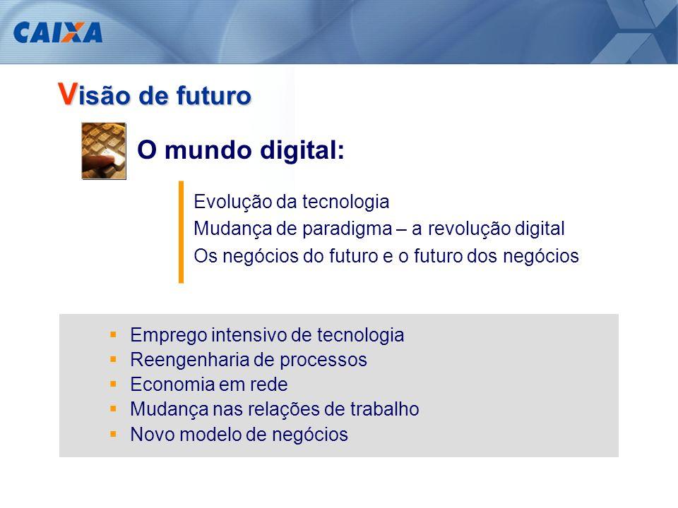 O mundo digital: Evolução da tecnologia Mudança de paradigma – a revolução digital Os negócios do futuro e o futuro dos negócios Emprego intensivo de