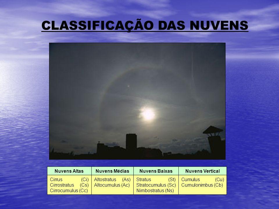 CLASSIFICAÇÃO DAS NUVENS Nuvens AltasNuvens MédiasNuvens BaixasNuvens Vertical Cirrus (Ci) Cirrostratus (Cs) Cirrocumulus (Cc) Altostratus (As) Altocu