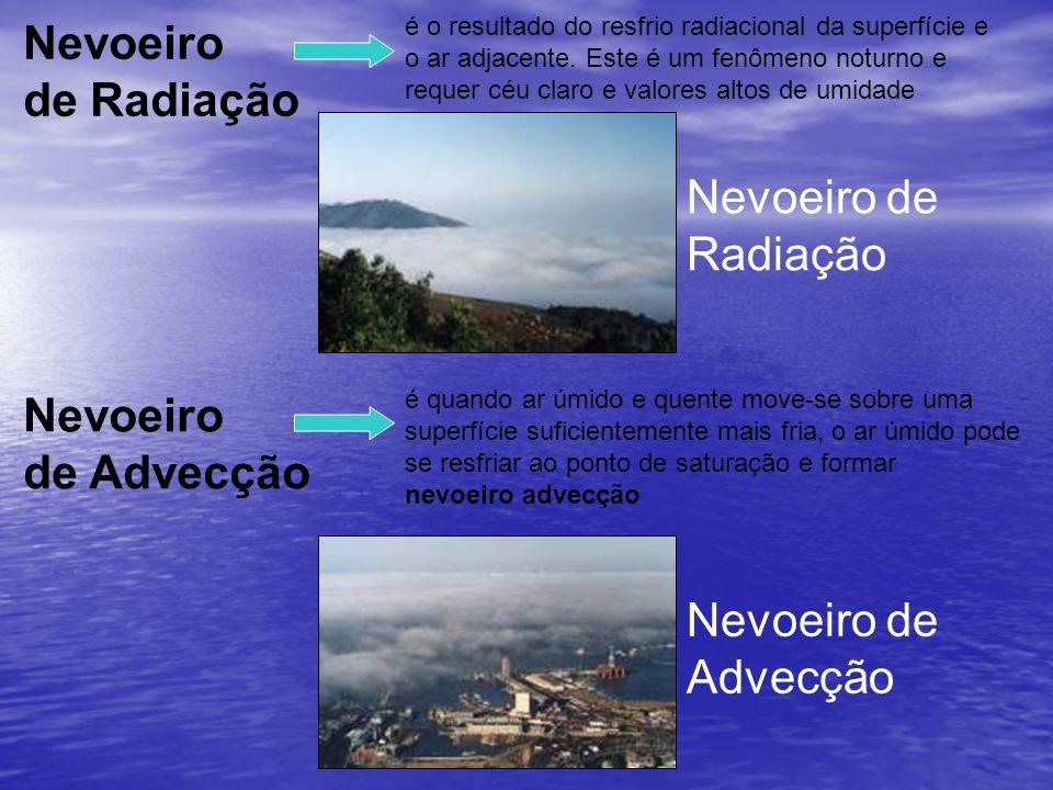 é o resultado do resfrio radiacional da superfície e o ar adjacente. Este é um fenômeno noturno e requer céu claro e valores altos de umidade Nevoeiro