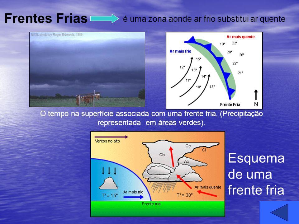 é uma zona aonde ar frio substitui ar quente Frentes Frias O tempo na superfície associada com uma frente fria. (Precipitação representada em áreas ve
