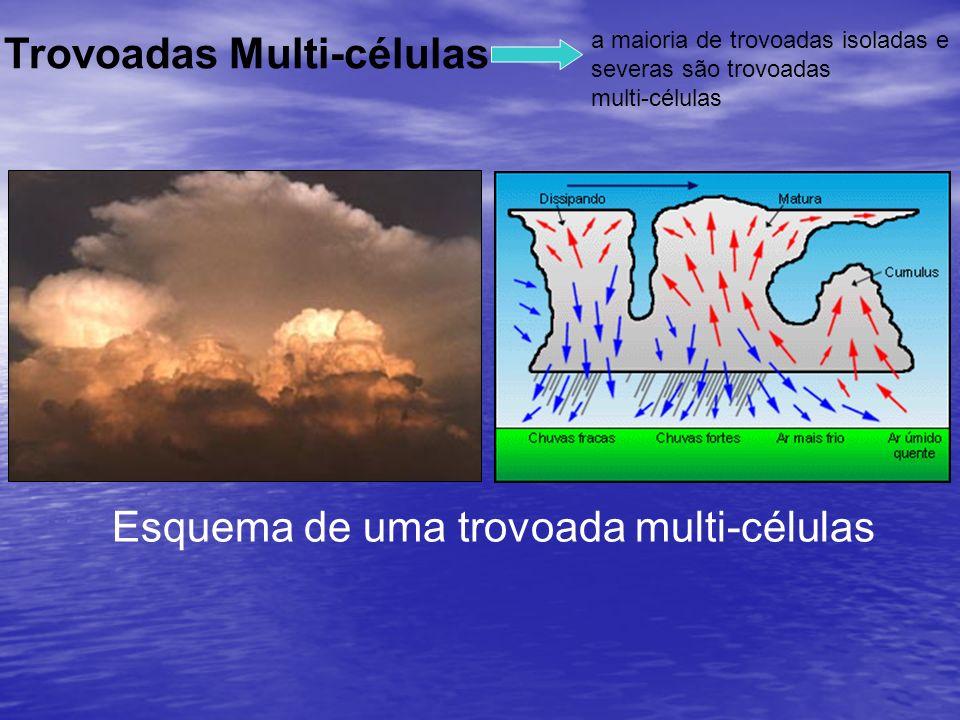 a maioria de trovoadas isoladas e severas são trovoadas multi-células Trovoadas Multi-células Esquema de uma trovoada multi-células