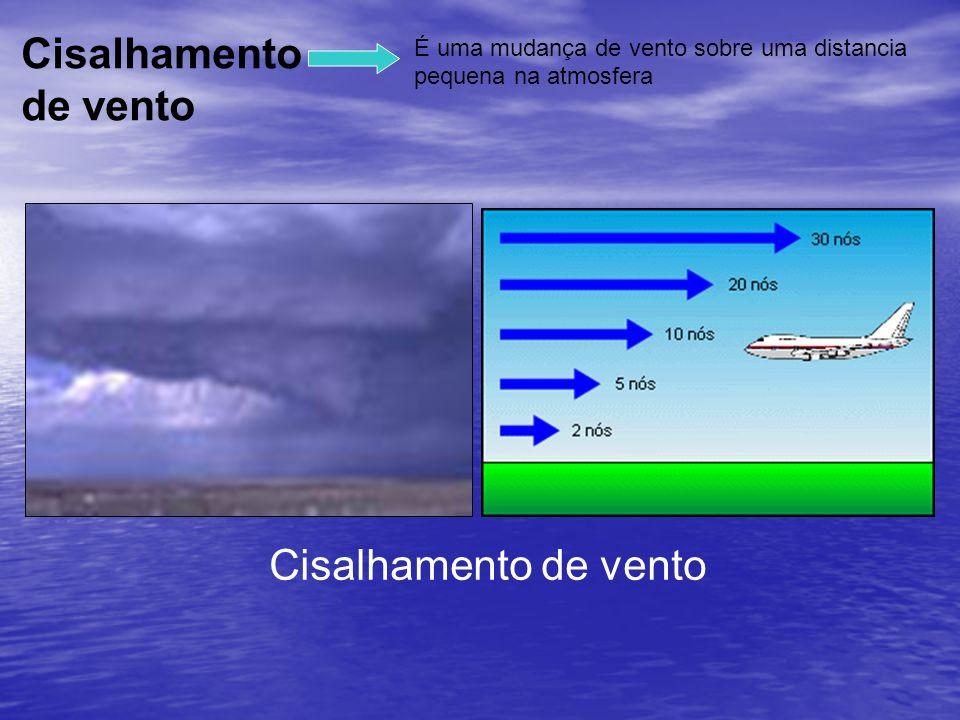 É uma mudança de vento sobre uma distancia pequena na atmosfera Cisalhamento de vento Cisalhamento de vento