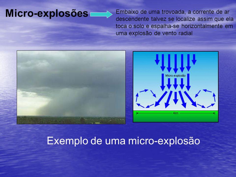 Embaixo de uma trovoada, a corrente de ar descendente talvez se localize assim que ela toca o solo e espalha-se horizontalmente em uma explosão de ven