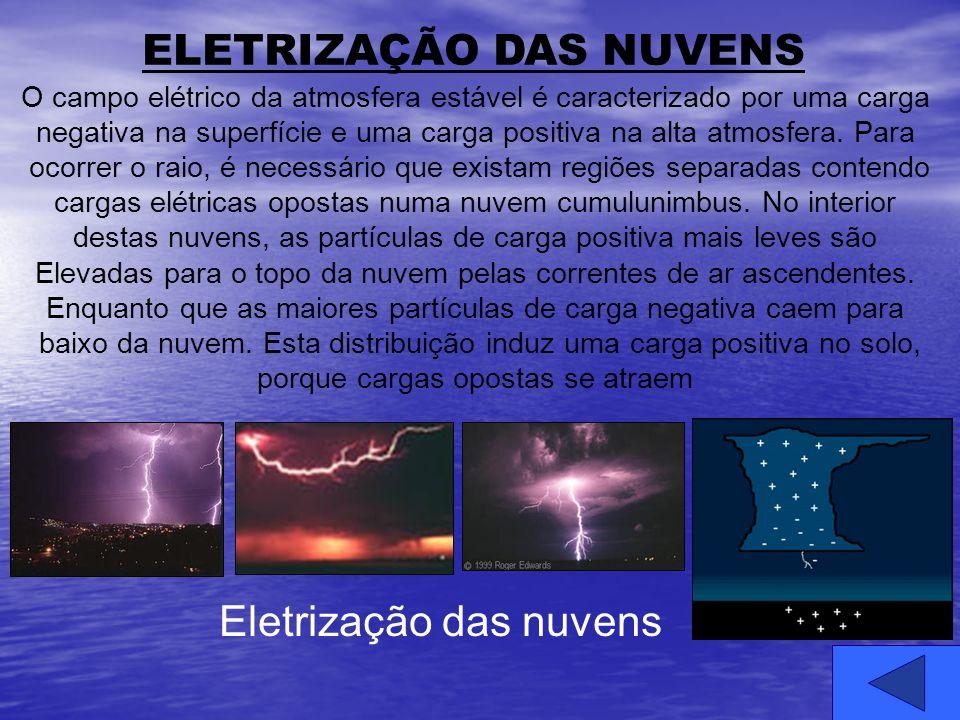 ELETRIZAÇÃO DAS NUVENS O campo elétrico da atmosfera estável é caracterizado por uma carga negativa na superfície e uma carga positiva na alta atmosfe