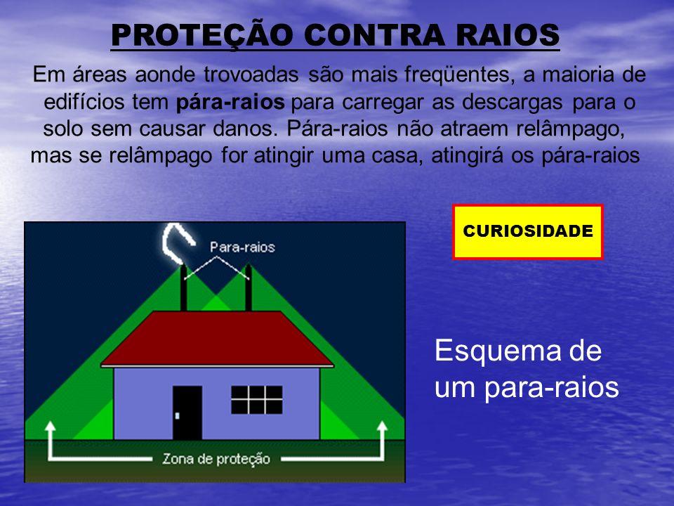 PROTEÇÃO CONTRA RAIOS Em áreas aonde trovoadas são mais freqüentes, a maioria de edifícios tem pára-raios para carregar as descargas para o solo sem c