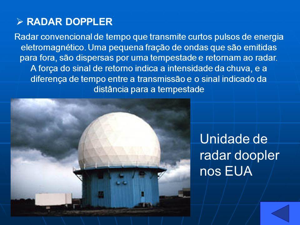 RADAR DOPPLER Radar convencional de tempo que transmite curtos pulsos de energia eletromagnético. Uma pequena fração de ondas que são emitidas para fo