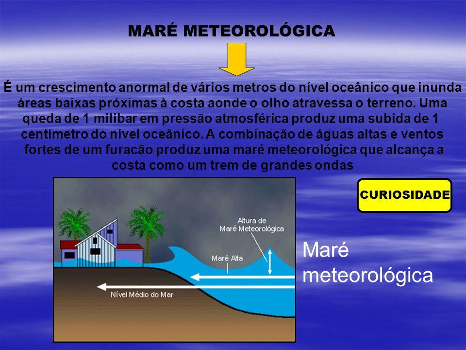 MARÉ METEOROLÓGICA É um crescimento anormal de vários metros do nível oceânico que inunda áreas baixas próximas à costa aonde o olho atravessa o terre
