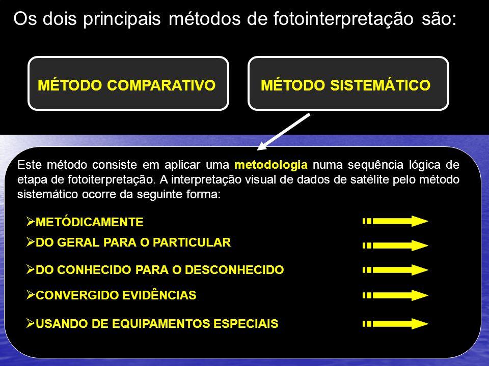Os dois principais métodos de fotointerpretação são: MÉTODO COMPARATIVOMÉTODO SISTEMÁTICO Este método consiste em aplicar uma metodologia numa sequência lógica de etapa de fotoiterpretação.