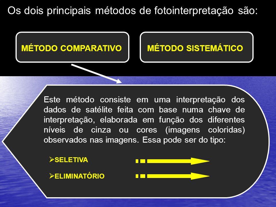 Os dois principais métodos de fotointerpretação são: MÉTODO COMPARATIVOMÉTODO SISTEMÁTICO Este método consiste em uma interpretação dos dados de satélite feita com base numa chave de interpretação, elaborada em função dos diferentes níveis de cinza ou cores (imagens coloridas) observados nas imagens.