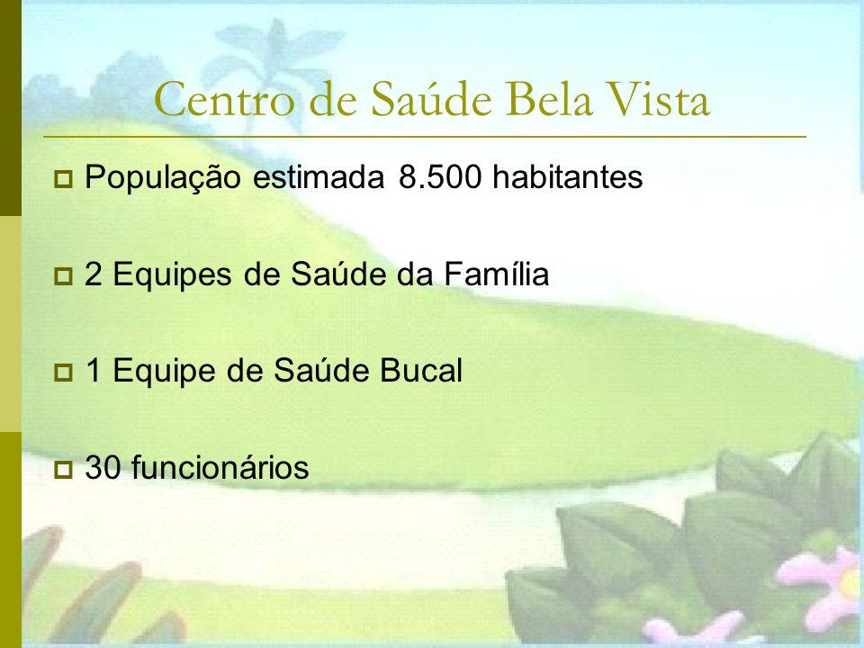 Centro de Saúde Bela Vista População estimada 8.500 habitantes 2 Equipes de Saúde da Família 1 Equipe de Saúde Bucal 30 funcionários
