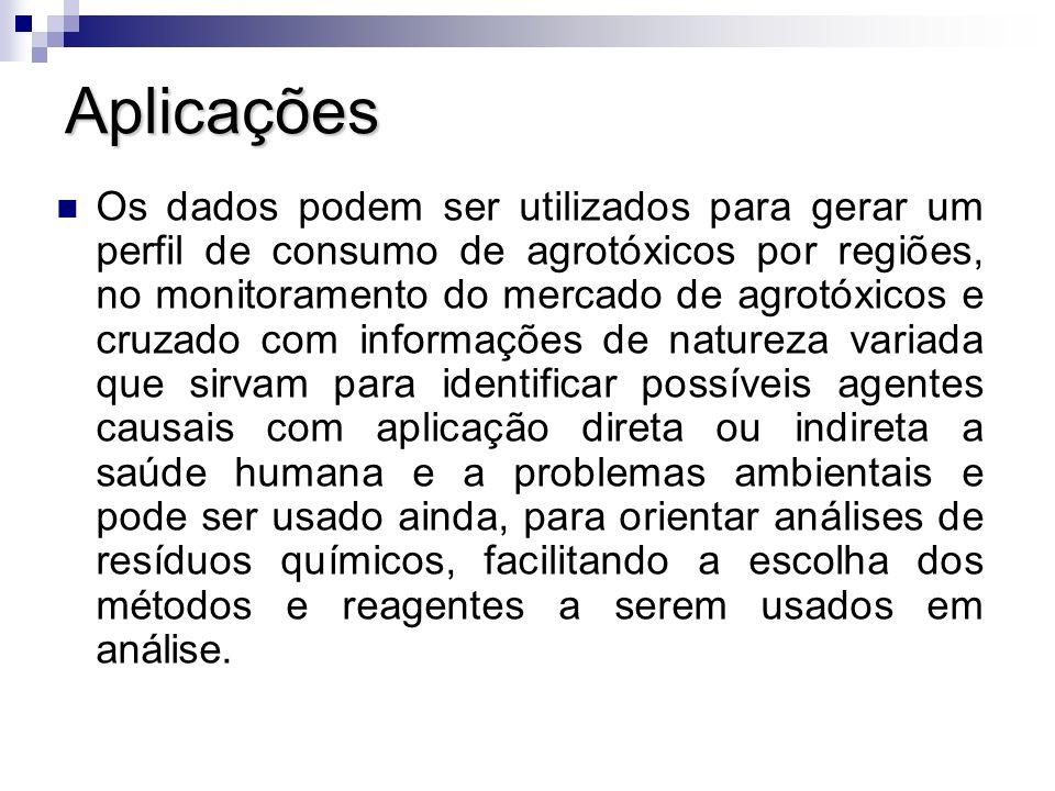 Aplicações Os dados podem ser utilizados para gerar um perfil de consumo de agrotóxicos por regiões, no monitoramento do mercado de agrotóxicos e cruz