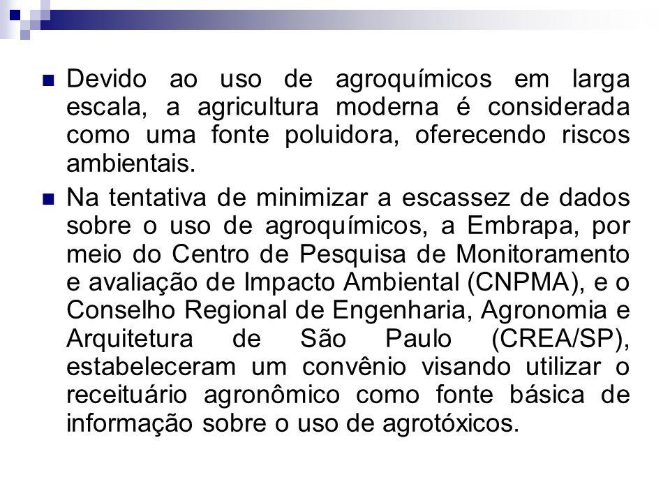 Devido ao uso de agroquímicos em larga escala, a agricultura moderna é considerada como uma fonte poluidora, oferecendo riscos ambientais. Na tentativ
