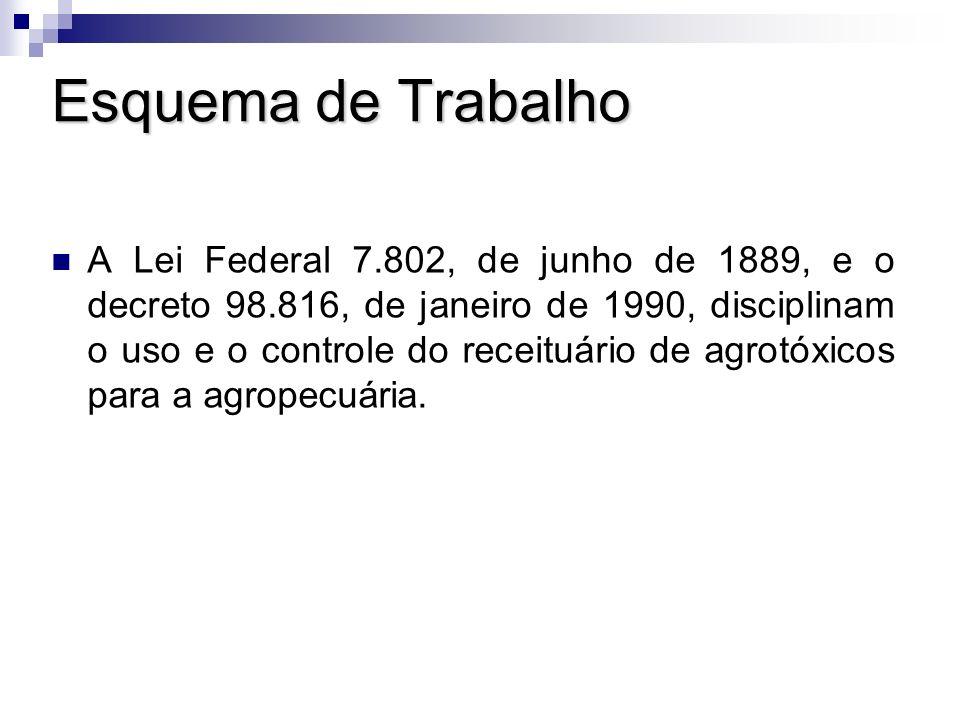 Esquema de Trabalho A Lei Federal 7.802, de junho de 1889, e o decreto 98.816, de janeiro de 1990, disciplinam o uso e o controle do receituário de ag