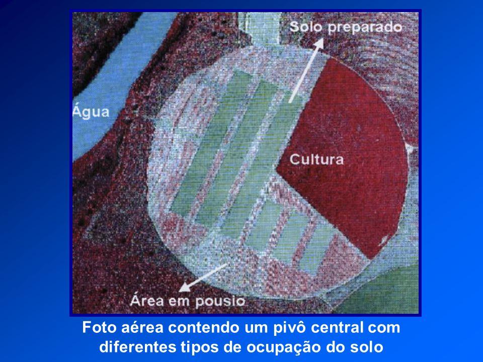 Foto aérea contendo um pivô central com diferentes tipos de ocupação do solo