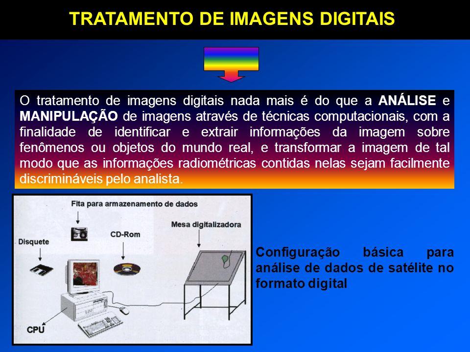 TRATAMENTO DE IMAGENS DIGITAIS O tratamento de imagens digitais nada mais é do que a ANÁLISE e MANIPULAÇÃO de imagens através de técnicas computaciona