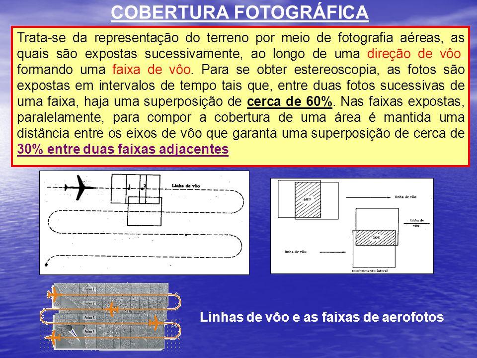 COBERTURA FOTOGRÁFICA Trata-se da representação do terreno por meio de fotografia aéreas, as quais são expostas sucessivamente, ao longo de uma direçã