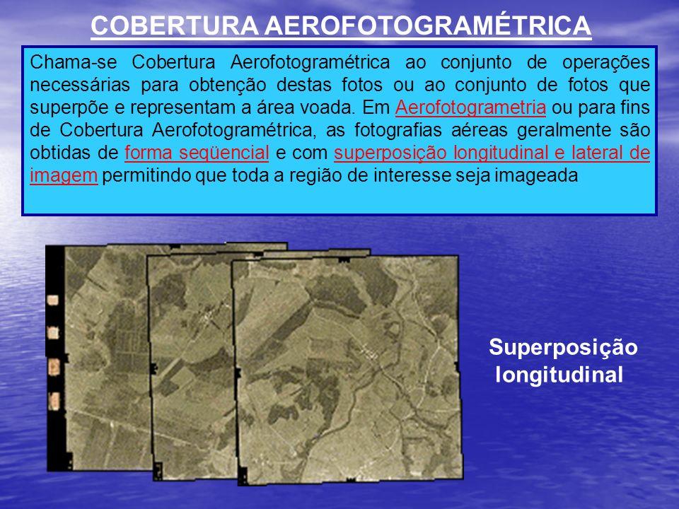 COBERTURA AEROFOTOGRAMÉTRICA Chama-se Cobertura Aerofotogramétrica ao conjunto de operações necessárias para obtenção destas fotos ou ao conjunto de f