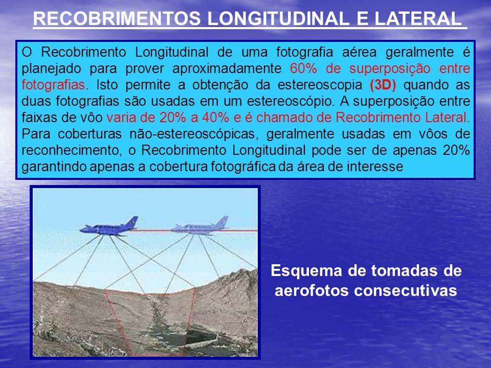 RECOBRIMENTOS LONGITUDINAL E LATERAL O Recobrimento Longitudinal de uma fotografia aérea geralmente é planejado para prover aproximadamente 60% de sup