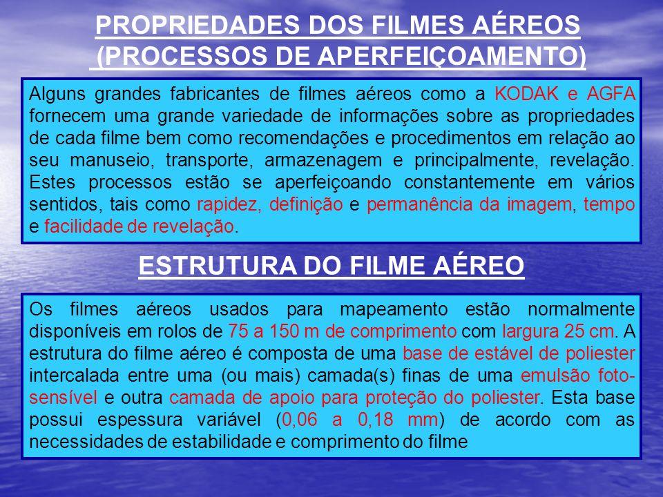 PROPRIEDADES DOS FILMES AÉREOS (PROCESSOS DE APERFEIÇOAMENTO) Alguns grandes fabricantes de filmes aéreos como a KODAK e AGFA fornecem uma grande vari