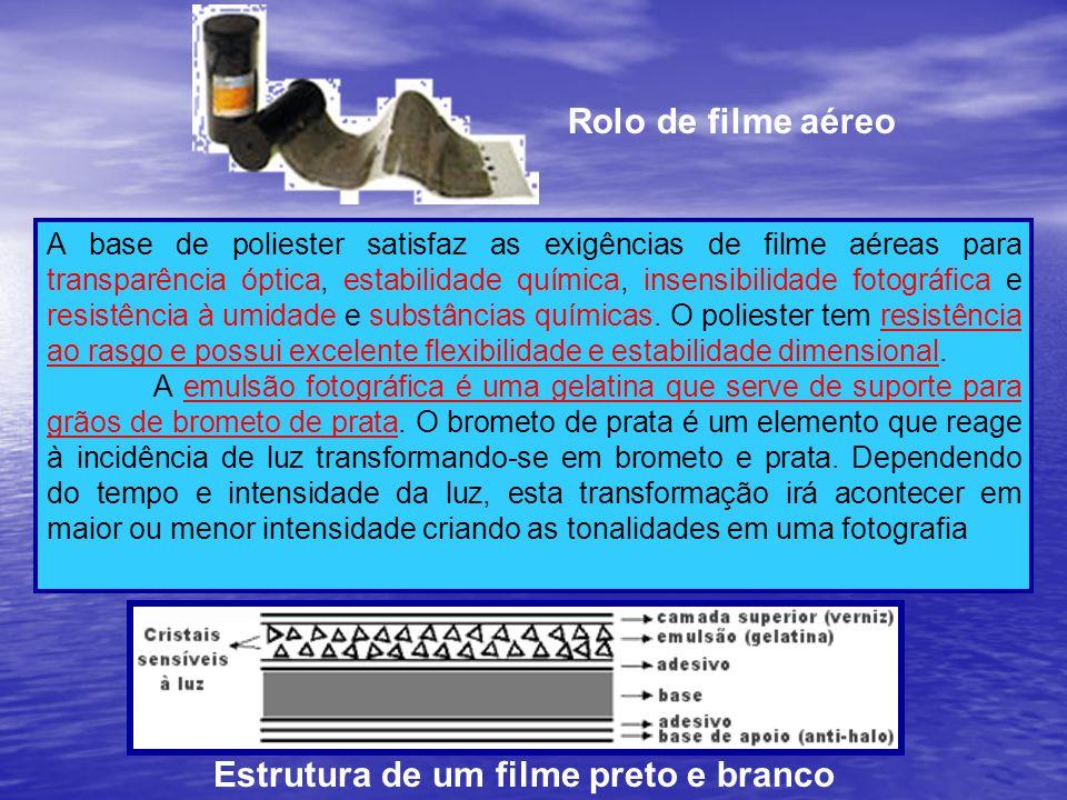 A base de poliester satisfaz as exigências de filme aéreas para transparência óptica, estabilidade química, insensibilidade fotográfica e resistência