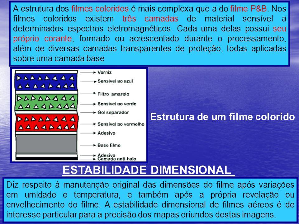 A estrutura dos filmes coloridos é mais complexa que a do filme P&B. Nos filmes coloridos existem três camadas de material sensível a determinados esp
