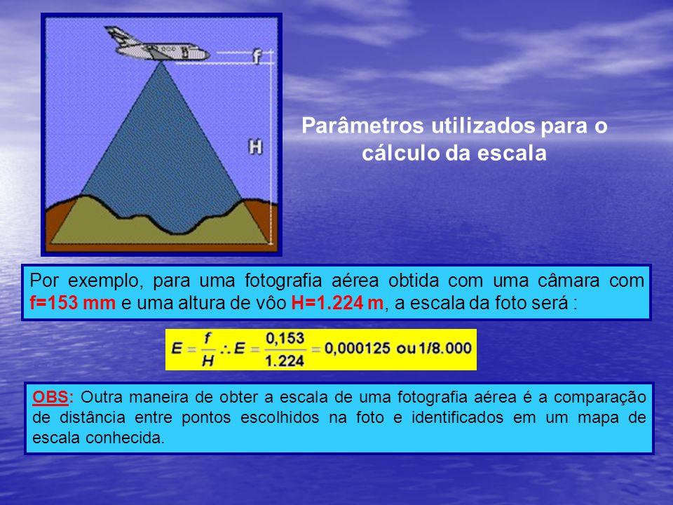 Por exemplo, para uma fotografia aérea obtida com uma câmara com f=153 mm e uma altura de vôo H=1.224 m, a escala da foto será : Parâmetros utilizados