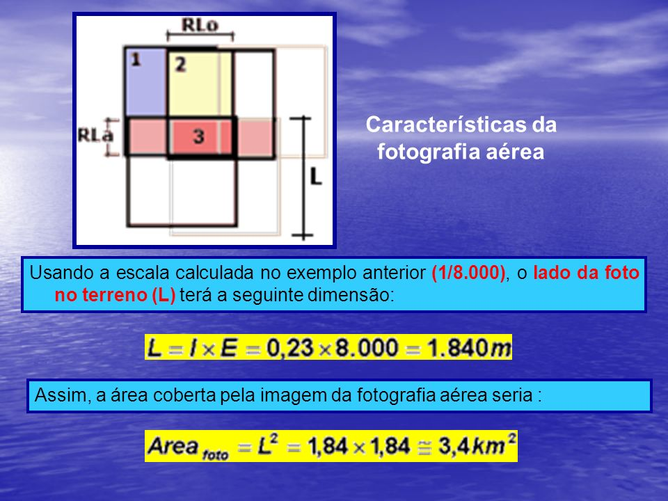 Usando a escala calculada no exemplo anterior (1/8.000), o lado da foto no terreno (L) terá a seguinte dimensão: Características da fotografia aérea A