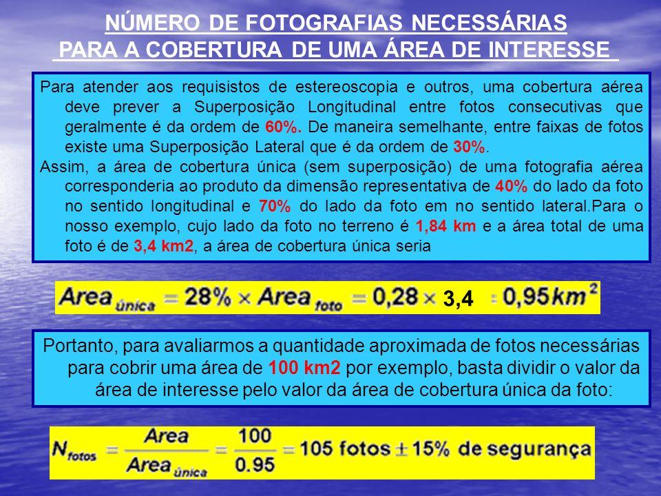 Para atender aos requisistos de estereoscopia e outros, uma cobertura aérea deve prever a Superposição Longitudinal entre fotos consecutivas que geral