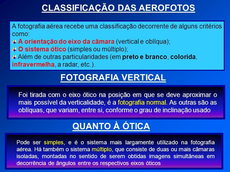 CLASSIFICAÇÃO DAS AEROFOTOS FOTOGRAFIA VERTICAL A fotografia aérea recebe uma classificação decorrente de alguns critérios como: A orientação do eixo