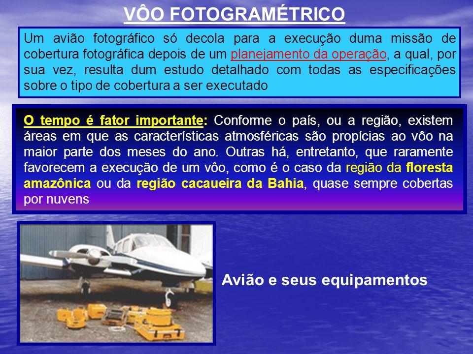 VÔO FOTOGRAMÉTRICO Um avião fotográfico só decola para a execução duma missão de cobertura fotográfica depois de um planejamento da operação, a qual,