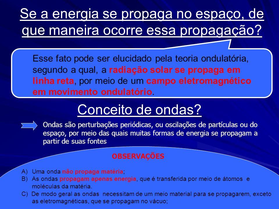 Ondas são perturbações periódicas, ou oscilações de partículas ou do espaço, por meio das quais muitas formas de energia se propagam a partir de suas