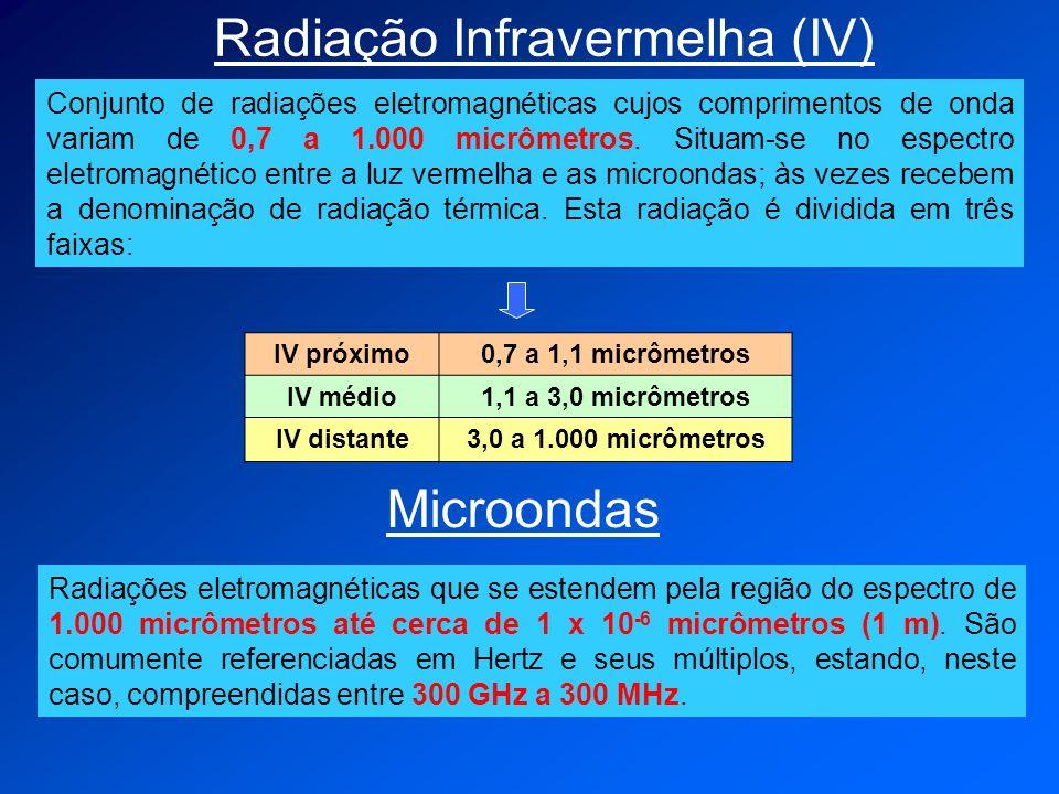 Microondas Radiação Infravermelha (IV) Conjunto de radiações eletromagnéticas cujos comprimentos de onda variam de 0,7 a 1.000 micrômetros. Situam-se