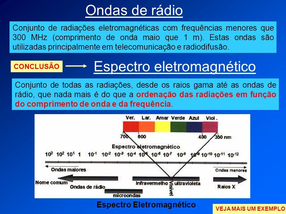 Ondas de rádio Conjunto de radiações eletromagnéticas com frequências menores que 300 MHz (comprimento de onda maio que 1 m). Estas ondas são utilizad