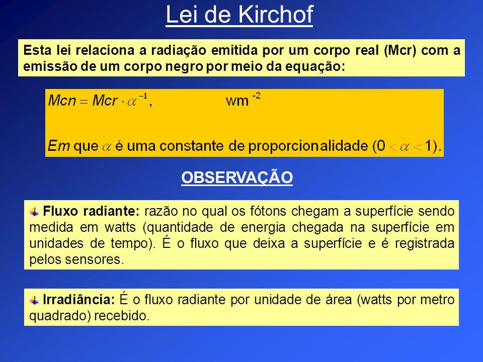 Lei de Kirchof Esta lei relaciona a radiação emitida por um corpo real (Mcr) com a emissão de um corpo negro por meio da equação: Fluxo radiante: razã