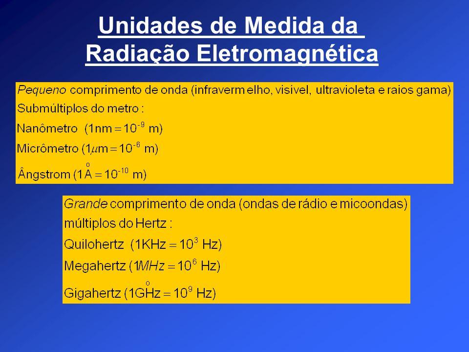 Unidades de Medida da Radiação Eletromagnética