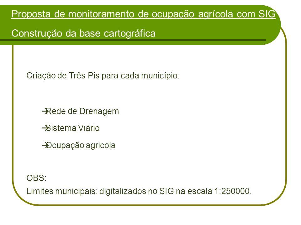 Criação de Três Pis para cada município: Rede de Drenagem Sistema Viário Ocupação agricola OBS: Limites municipais: digitalizados no SIG na escala 1:250000.