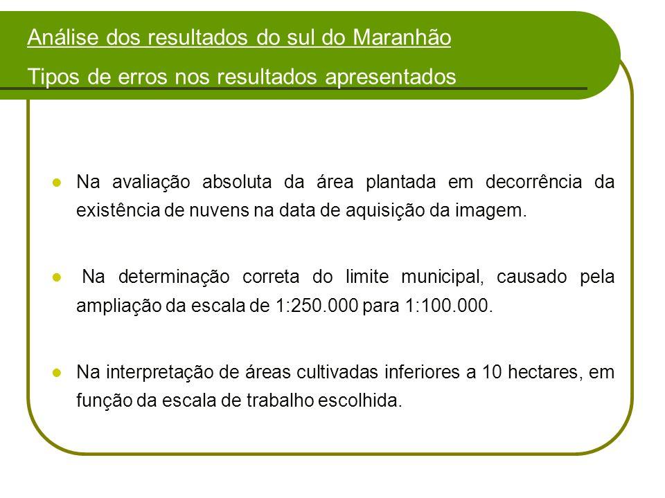 Análise dos resultados do sul do Maranhão Tipos de erros nos resultados apresentados Na avaliação absoluta da área plantada em decorrência da existência de nuvens na data de aquisição da imagem.