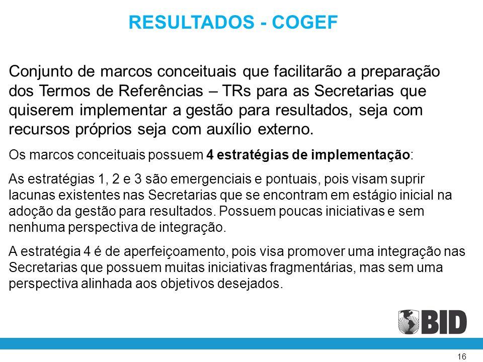 16 RESULTADOS - COGEF Conjunto de marcos conceituais que facilitarão a preparação dos Termos de Referências – TRs para as Secretarias que quiserem implementar a gestão para resultados, seja com recursos próprios seja com auxílio externo.