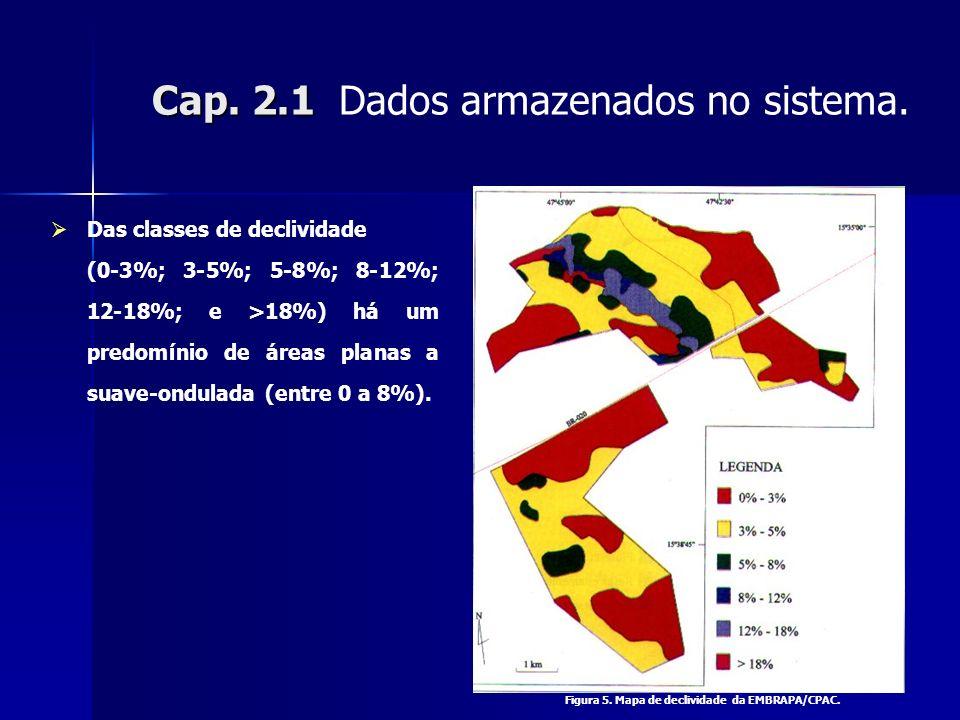 Cap. 2.1 Cap. 2.1 Dados armazenados no sistema. Das classes de declividade (0-3%; 3-5%; 5-8%; 8-12%; 12-18%; e >18%) há um predomínio de áreas planas