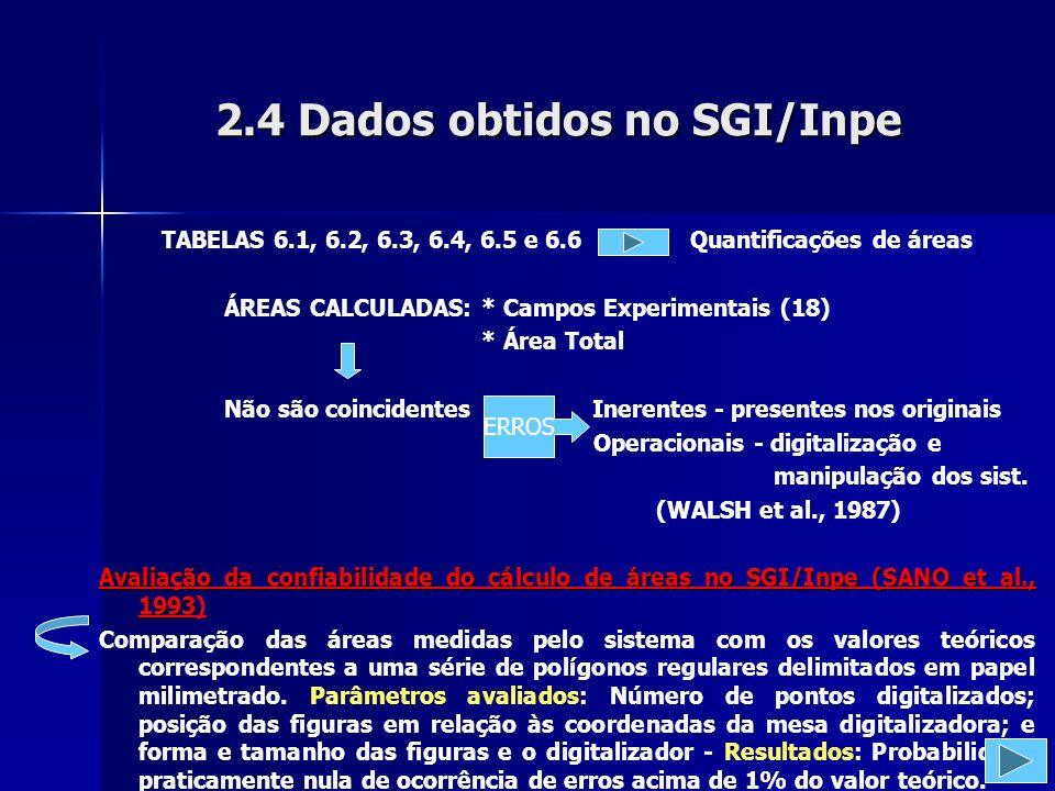2.4 Dados obtidos no SGI/Inpe TABELAS 6.1, 6.2, 6.3, 6.4, 6.5 e 6.6 - Quantificações de áreas ÁREAS CALCULADAS: * Campos Experimentais (18) * Área Total Não são coincidentes Inerentes - presentes nos originais Operacionais - digitalização e manipulação dos sist.