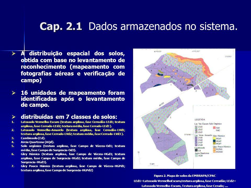 Cap. 2.1 Cap. 2.1 Dados armazenados no sistema. A distribuição espacial dos solos, obtida com base no levantamento de reconhecimento (mapeamento com f