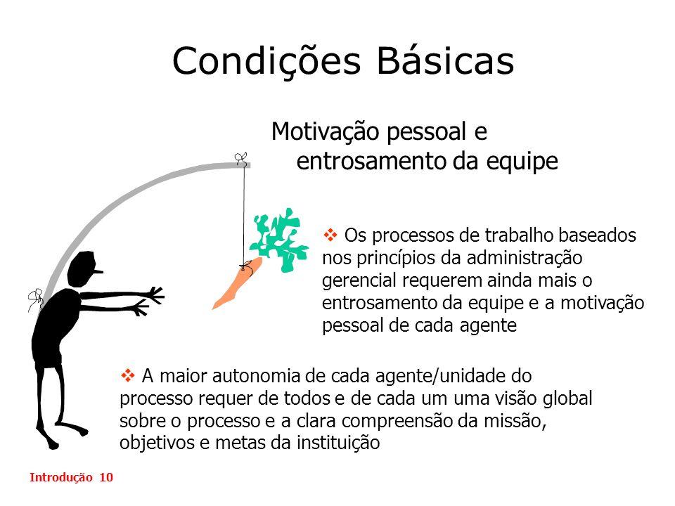 Condições Básicas Motivação pessoal e entrosamento da equipe A maior autonomia de cada agente/unidade do processo requer de todos e de cada um uma vis