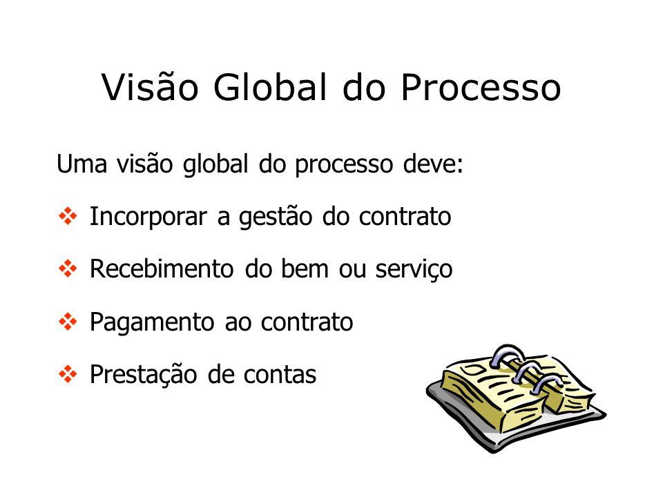 Visão Global do Processo Uma visão global do processo deve: Incorporar a gestão do contrato Recebimento do bem ou serviço Pagamento ao contrato Presta