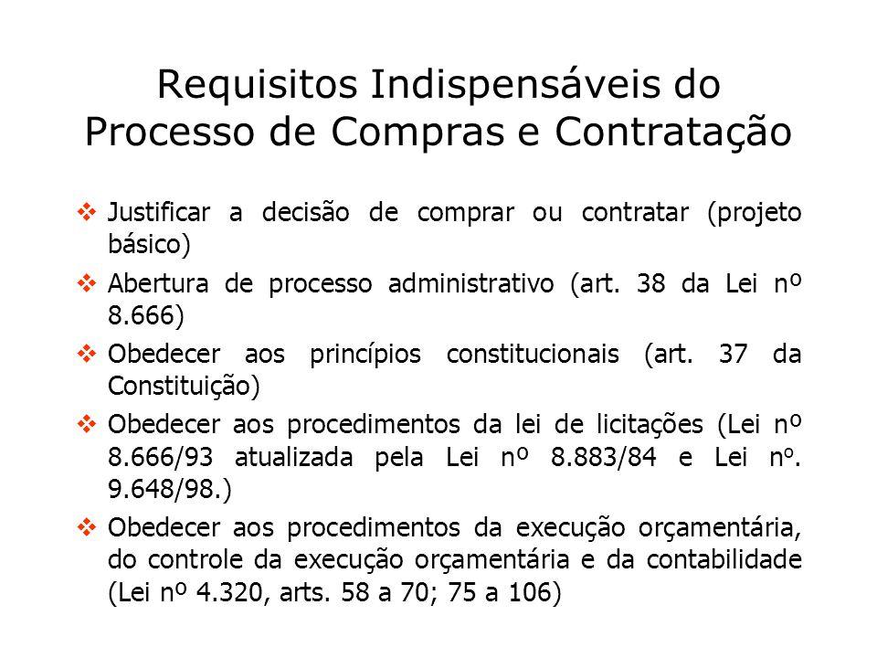 Requisitos Indispensáveis do Processo de Compras e Contratação Justificar a decisão de comprar ou contratar (projeto básico) Abertura de processo admi