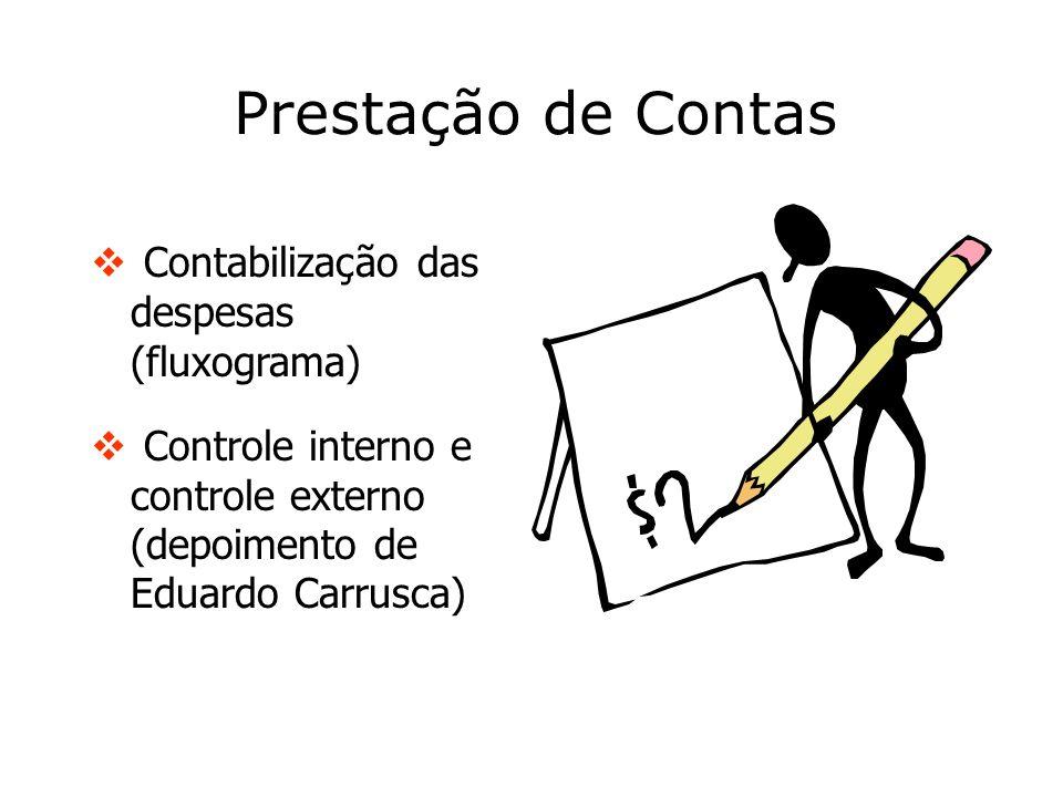 Prestação de Contas Contabilização das despesas (fluxograma) Controle interno e controle externo (depoimento de Eduardo Carrusca)