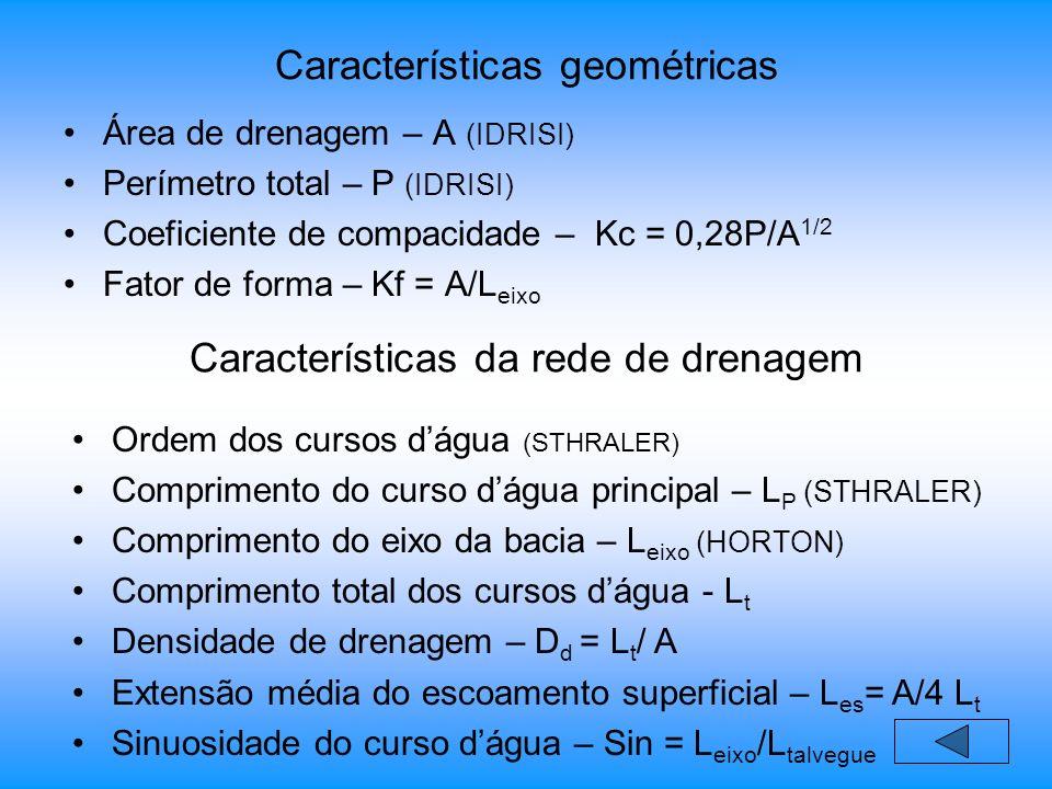 Características geométricas Área de drenagem – A (IDRISI) Perímetro total – P (IDRISI) Coeficiente de compacidade – Kc = 0,28P/A 1/2 Fator de forma – Kf = A/L eixo Características da rede de drenagem Ordem dos cursos dágua (STHRALER) Comprimento do curso dágua principal – L P (STHRALER) Comprimento do eixo da bacia – L eixo (HORTON) Comprimento total dos cursos dágua - L t Densidade de drenagem – D d = L t / A Extensão média do escoamento superficial – L es = A/4 L t Sinuosidade do curso dágua – Sin = L eixo /L talvegue