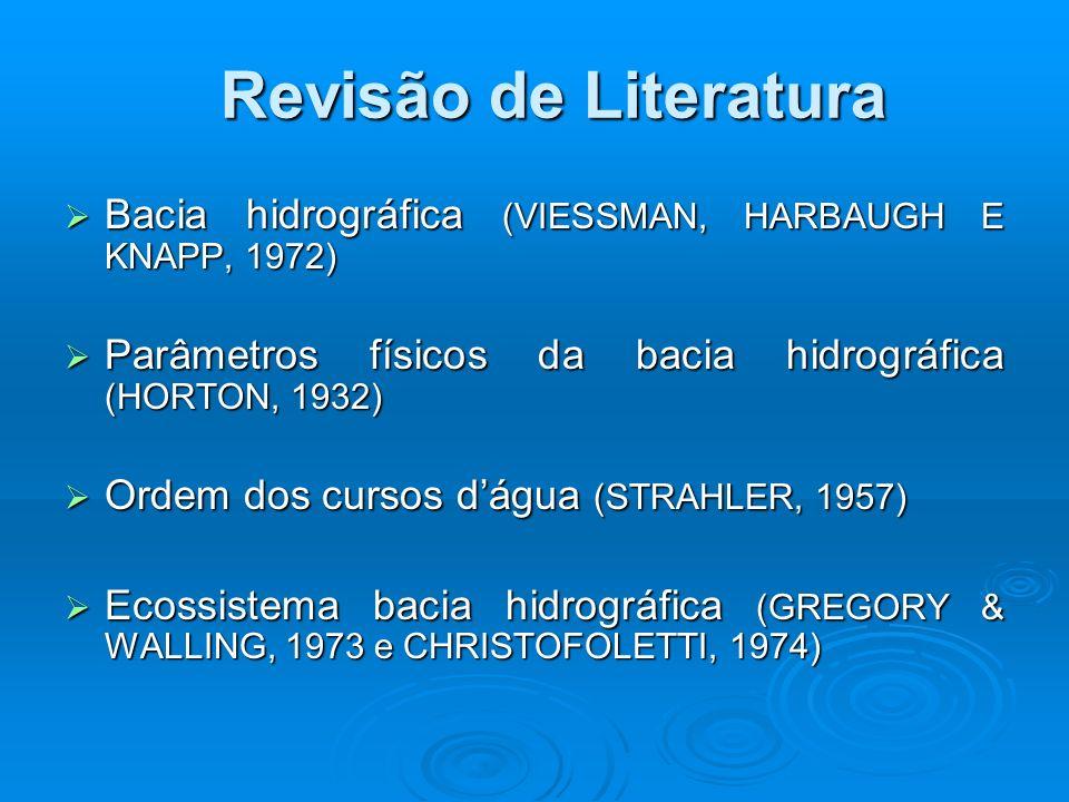 Revisão de Literatura Bacia hidrográfica (VIESSMAN, HARBAUGH E KNAPP, 1972) Bacia hidrográfica (VIESSMAN, HARBAUGH E KNAPP, 1972) Parâmetros físicos da bacia hidrográfica (HORTON, 1932) Parâmetros físicos da bacia hidrográfica (HORTON, 1932) Ordem dos cursos dágua (STRAHLER, 1957) Ordem dos cursos dágua (STRAHLER, 1957) Ecossistema bacia hidrográfica (GREGORY & WALLING, 1973 e CHRISTOFOLETTI, 1974) Ecossistema bacia hidrográfica (GREGORY & WALLING, 1973 e CHRISTOFOLETTI, 1974)