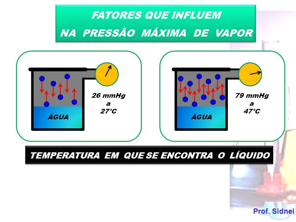Prof. Sidnei FATORES QUE INFLUEM NA PRESSÃO MÁXIMA DE VAPOR FATORES QUE INFLUEM NA PRESSÃO MÁXIMA DE VAPOR 26 mmHg a 27°C ÁGUA 79 mmHg a 47°C ÁGUA TEM