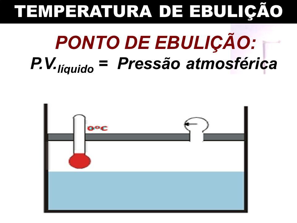 Prof. Sidnei TEMPERATURA DE EBULIÇÃO PONTO DE EBULIÇÃO: P.V. líquido = Pressão atmosférica