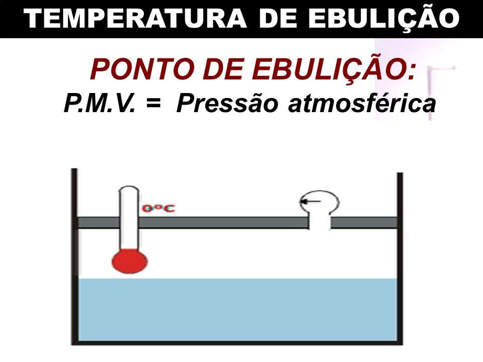 Prof. Sidnei TEMPERATURA DE EBULIÇÃO PONTO DE EBULIÇÃO: P.M.V. = Pressão atmosférica